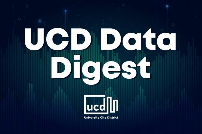 UCD Data Digest graphic header